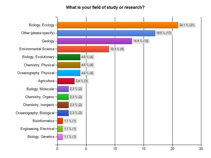 Engineering Intern Resume samples   VisualCV resume samples database Scientific net available engineer resume