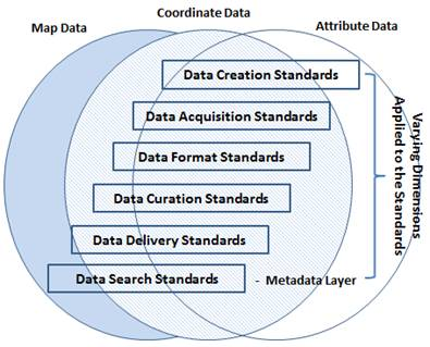 Metrics to Measure Open Geospatial Data Quality