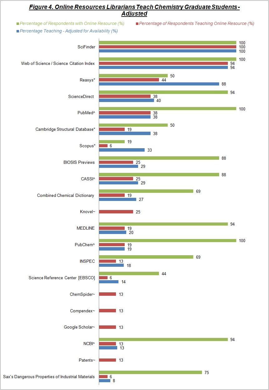 Medias impact on society essay questions